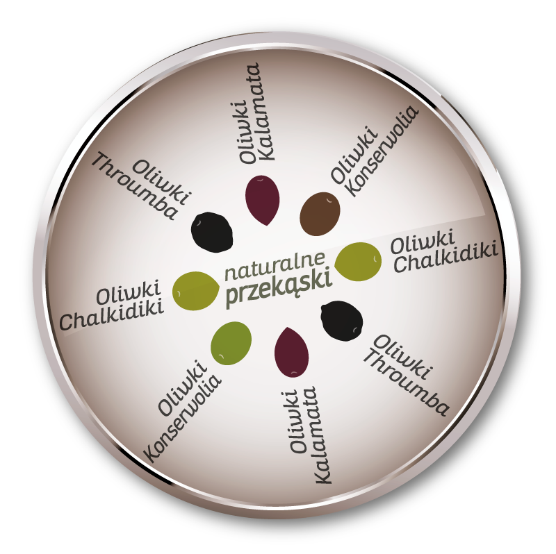 OLIVE-YOU-COMPASS-PL